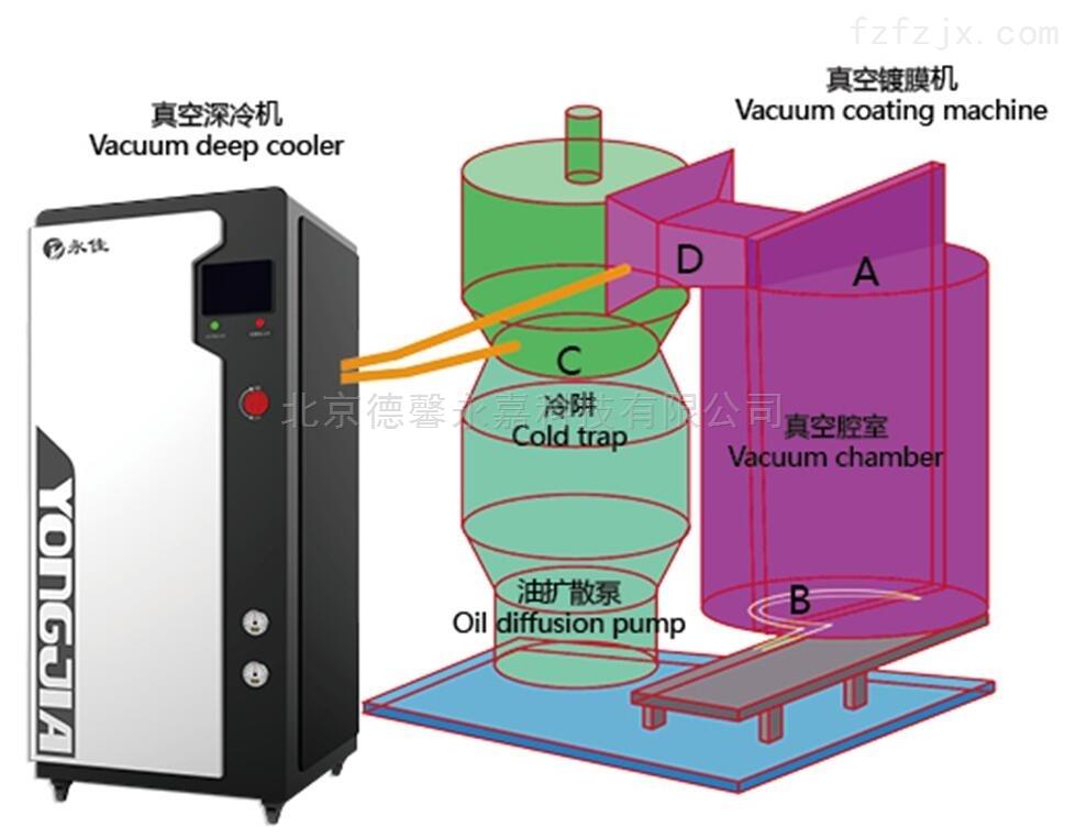 -135度水汽捕集泵��用原理���H��用技�g���